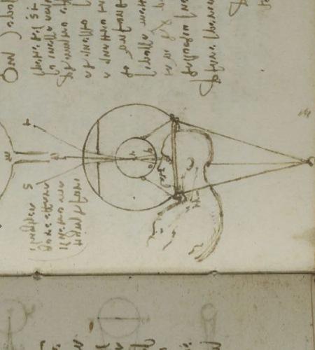Dal Codice Atlantico Leonardo da Vinci 1508